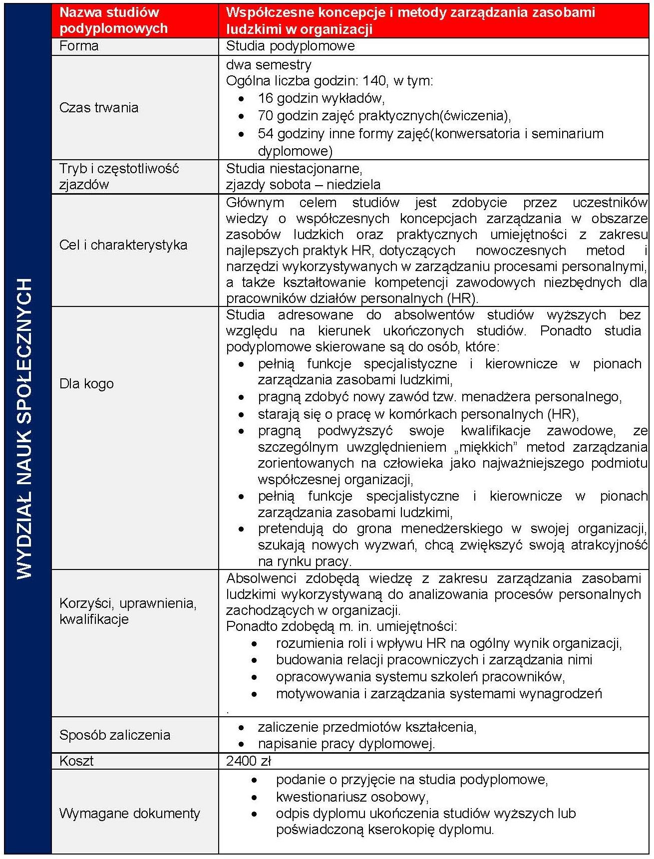 Ulotka Współczesne koncepcje i metody zarządzania zasobami ludzkimi w organizacji
