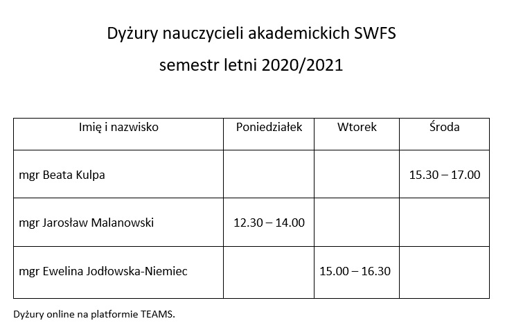 dyżury nauczycieli akademickich swfs semestr letni 2020/2021
